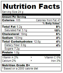 Accident Cookies Nutrition Stats