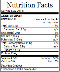 Nutrition Facts Zucchini-Chocolate-Banana Bread Oatmeal
