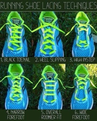 Running_Shoe_Lacing_Techniques