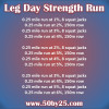 Leg Day: 3 Mile Strength/Run Interval Workout