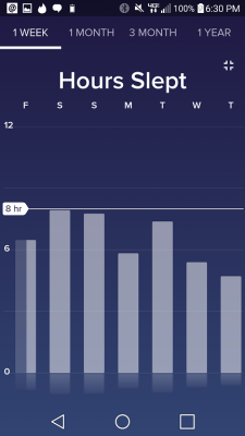 Fitbit_Sleep_Tracking