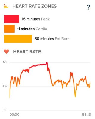 24_Minute_Run_Heart_Rate