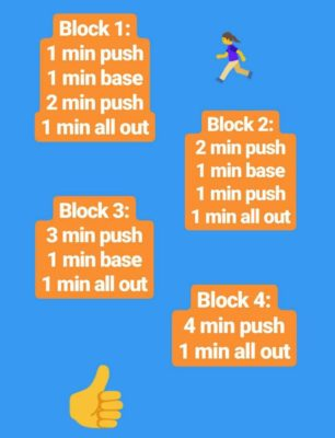 OTF_Five_Minute_Push_Blocks