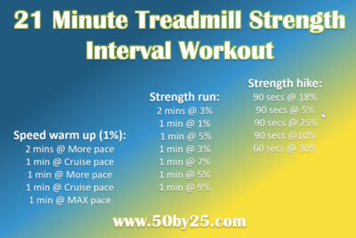 21_Minute_Treadmill_Strength_Interval_Block_Workout