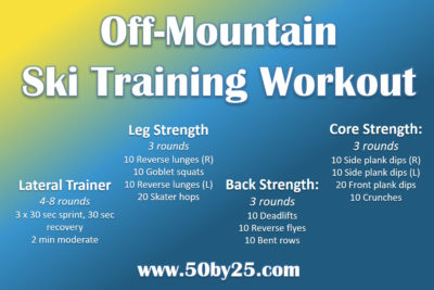Off_Mountain_Ski_Training_Workout