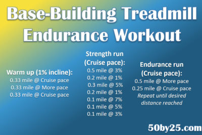 Base_Building_Treadmill_Endurance_Workout